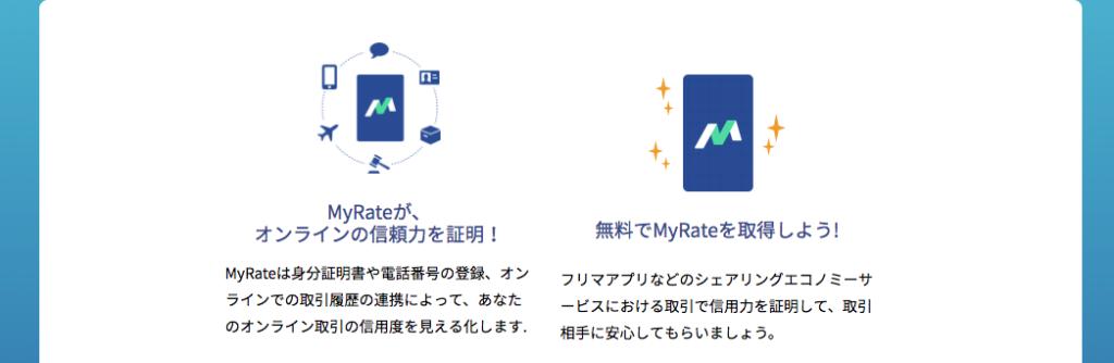MyRate(マイレート)
