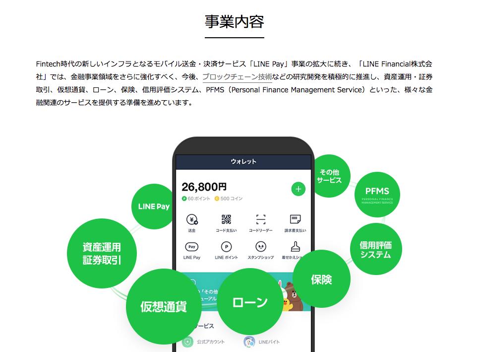 LINE Financial公式サイト